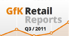 GfK Retail Reports
